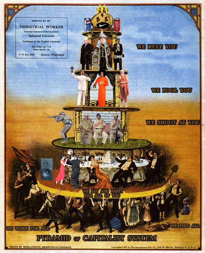history of capitalists system At its root, capitalism is an economic system based on three things: wage   history capitalism is presented as a 'natural' system, formed a bit.