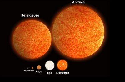 Alam Semesta (Planet, Galaksi)