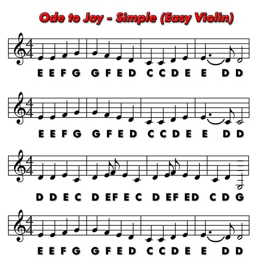 Browse Songs on Chordie  Guitar Chords Guitar Tabs and