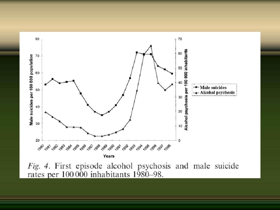 Meios sobre alcoolismo