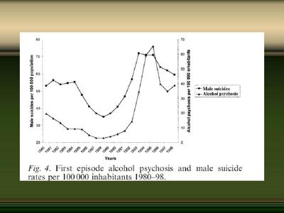 Os atores que têm alcoolismo