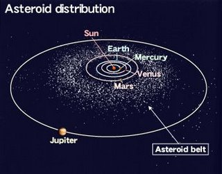 the mass of asteroid belt - photo #5