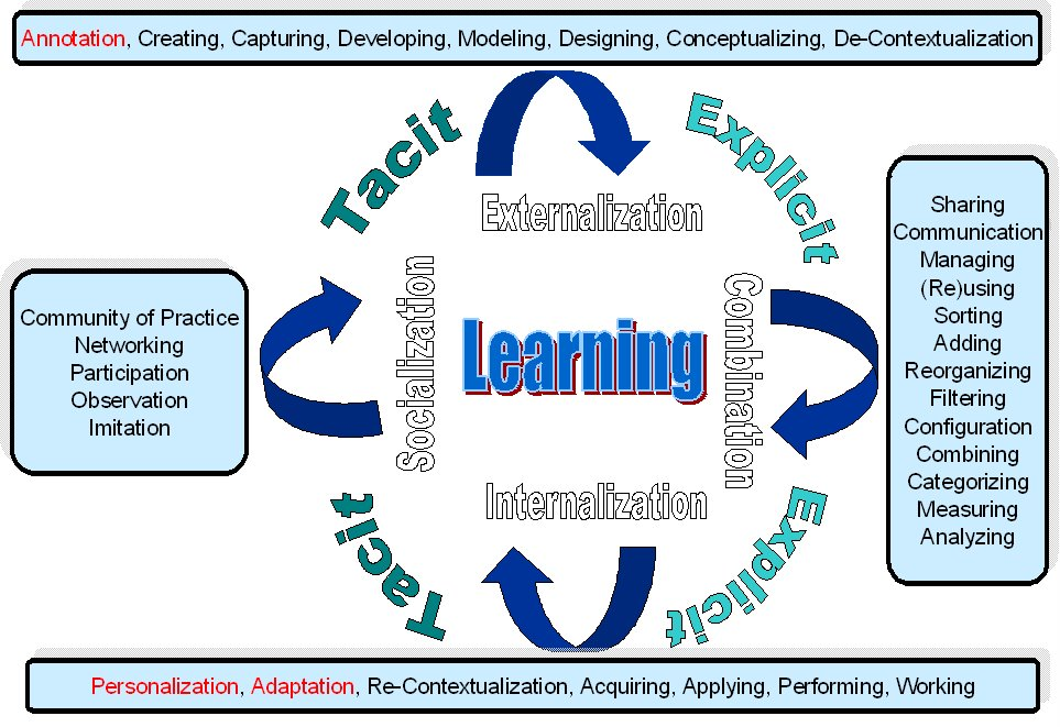 what is play based learning pdf