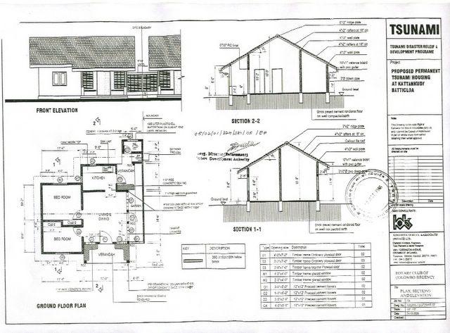Housing Project: House Plan Approval on plan implementation, plan development, plan work,