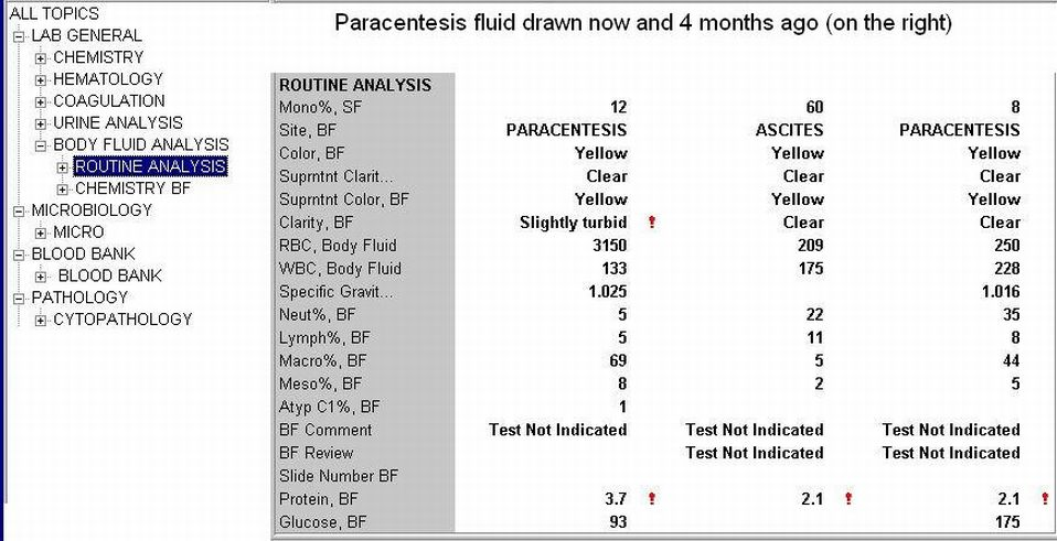 Clinical notes paracentesis a step by step procedure guide clinical notes pronofoot35fo Choice Image