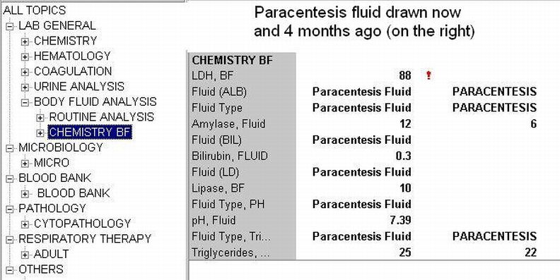 Paracentesis fluid analysis of a patient with ascites due to cirrhosis