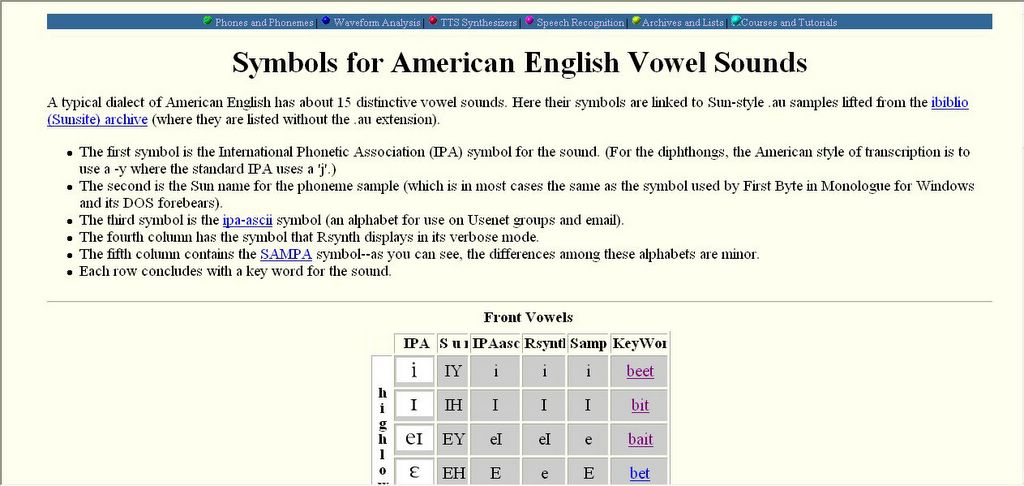 Taiwanbuzz Symbols For American English Vowel Sounds