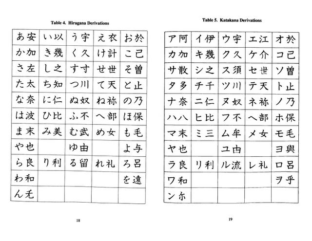 free coloring pages of hiragana chart