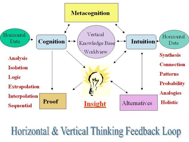 watson glaser critical thinking sample questions.jpg