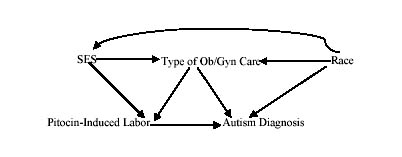 oxytocin during labour literature review This critical literature review challenges some of the assumptions made about epidural analgesia and the practices that stem from these beliefs.