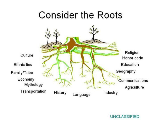 root causes of terrorism essay