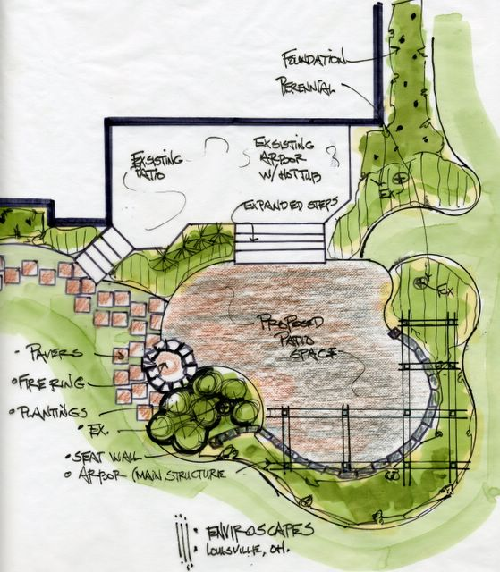 600 Sq. Ft. Of Patio Space, A Firepit, And A Fairly Large Arbor. The Arbor  Will Be At Two Heights. The Side Running Parallel To The House ...