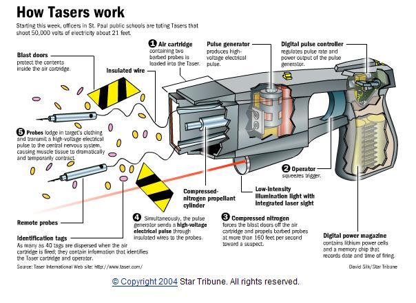 taser x26 parts diagram