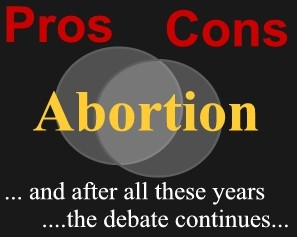 pros and cons of abortions essays When completing a pros and cons essay, your goal is to provide the reader with an impartial paper that provides the positive and the negative information about likewise, when society ceases stigmatizing women for having abortions, emotional and psychological distress will also not be a factor instead.