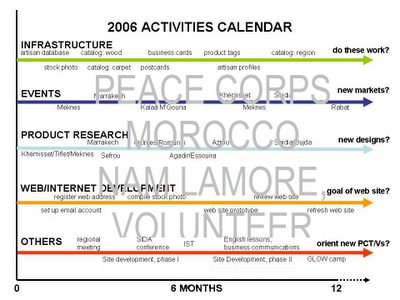 First Year Activities Calendar