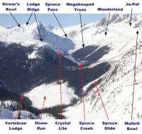 Cat Skiing terrain at Chatter Creek