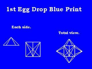 egg drop project with toothpicks [download] ebooks egg drop project toothpicks pdf egg drop project toothpicks egg drop project toothpicks - art of proof solutions manual jezebel daughter s of.