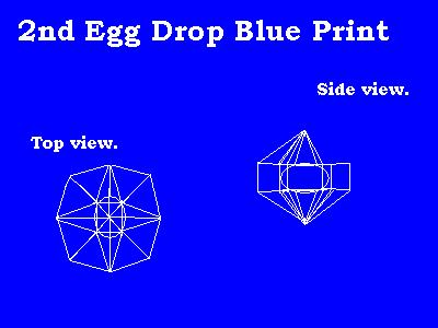 egg drop project with toothpicks This is yet another great weekend project with make magazine wonderhowto kids activities how to: survive an egg drop.