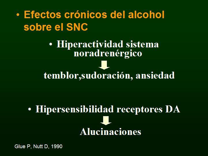 Ganzha sobre en el tratamiento del alcoholismo