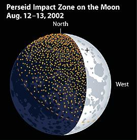 Impactos de Perseidas na Lua. Clique para ver imagem no tamanho original.