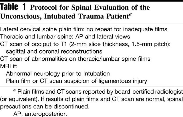 ct scan essay Category: essays research papers title: ct-scanner.
