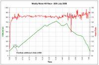 Maddy Moss profile