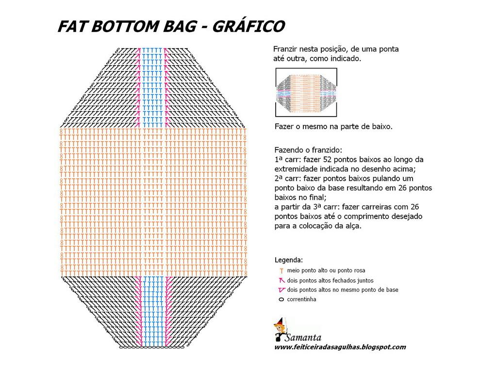 http://photos1.blogger.com/x/blogger/1137/1919/1600/385156/fat%20bottom%20bag.jpg