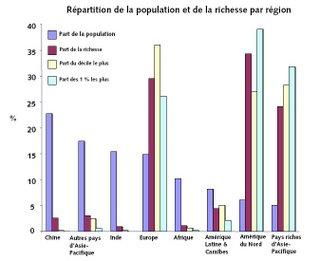 Source: www.wider.unu.edu
