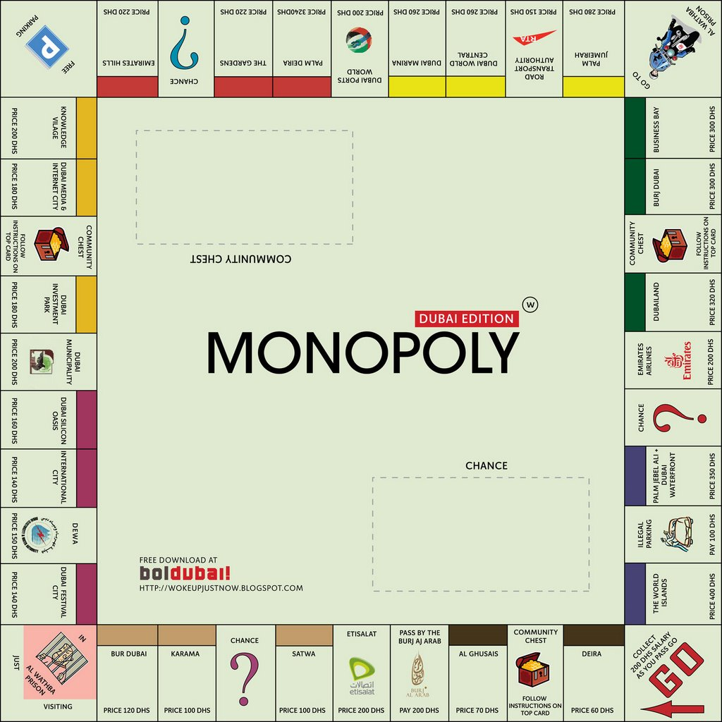 photo about Printable Monopoly Board known as Bol Dubai!: Monopoly Dubai Variation - Print Enjoy!
