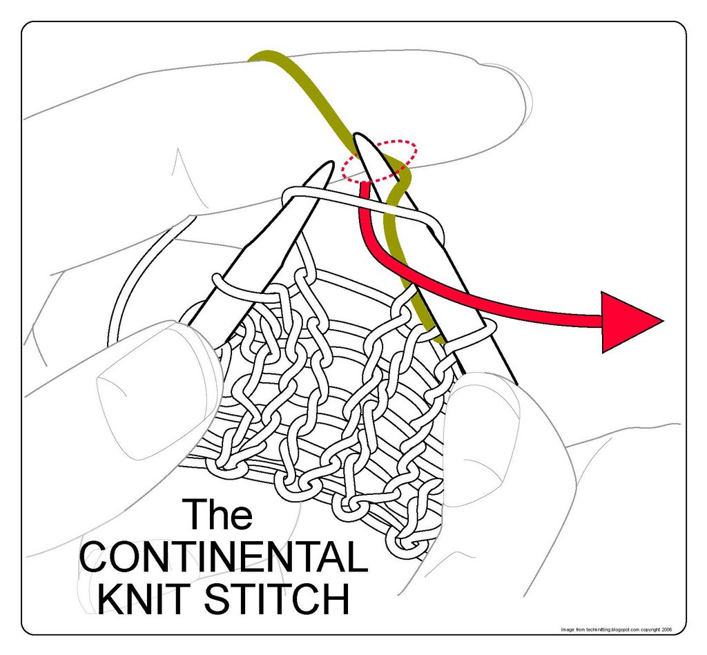 Knitting Purl Stitch Continental : TECHknitting: The continental knit stitch