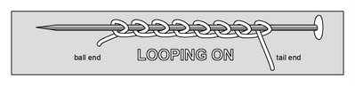 looping on