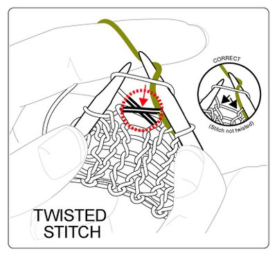 twisted stitch
