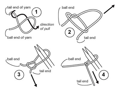 how to make a slip knot in 4 steps