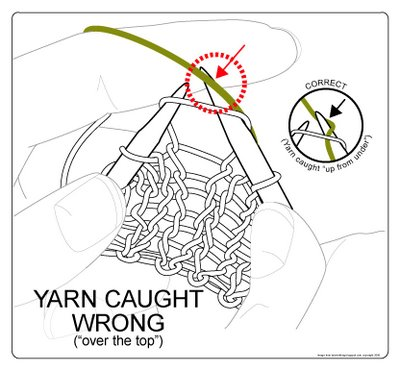 standing yarn caught wrong