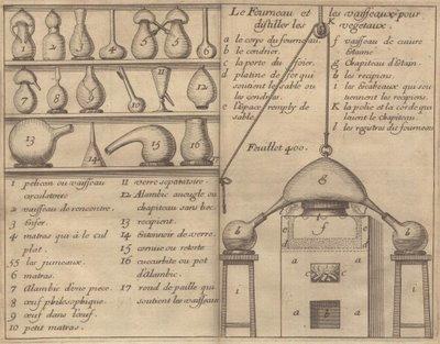 Fourneau et vaisseaux pour distiller les végétaux.