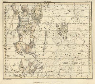 1822 celestial atlas