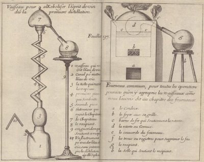 Vaisseau pour alkoholiser [alcooliser] l'esprit de vin dès la première distillation, Fourneau commun.