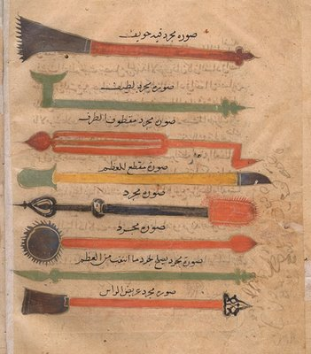 Kitab al-Tasrif Medical Instruments