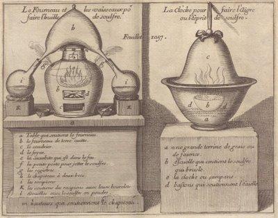 Fourneau et vaisseaux pour faire l'huile de soufre, Cloche pour faire l'aigre ou l'esprit de soufre.