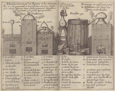 Tour d'Athanor,  Bain de sable,  Bain marie,  Vaisseau pour séparer les huiles distillées,  Fourneau et vaisseaux pour la distillation des eaux, des esprits, et des huiles
