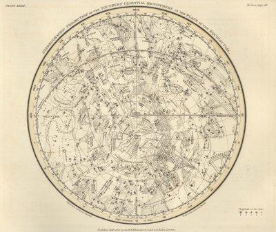 Southern Celestial Hemisphere