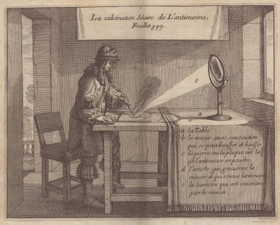 Calcination solaire de l'antimoine.