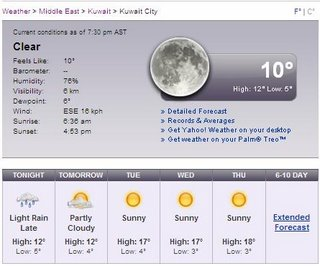 ramalan cuaca kuwait di yahoo