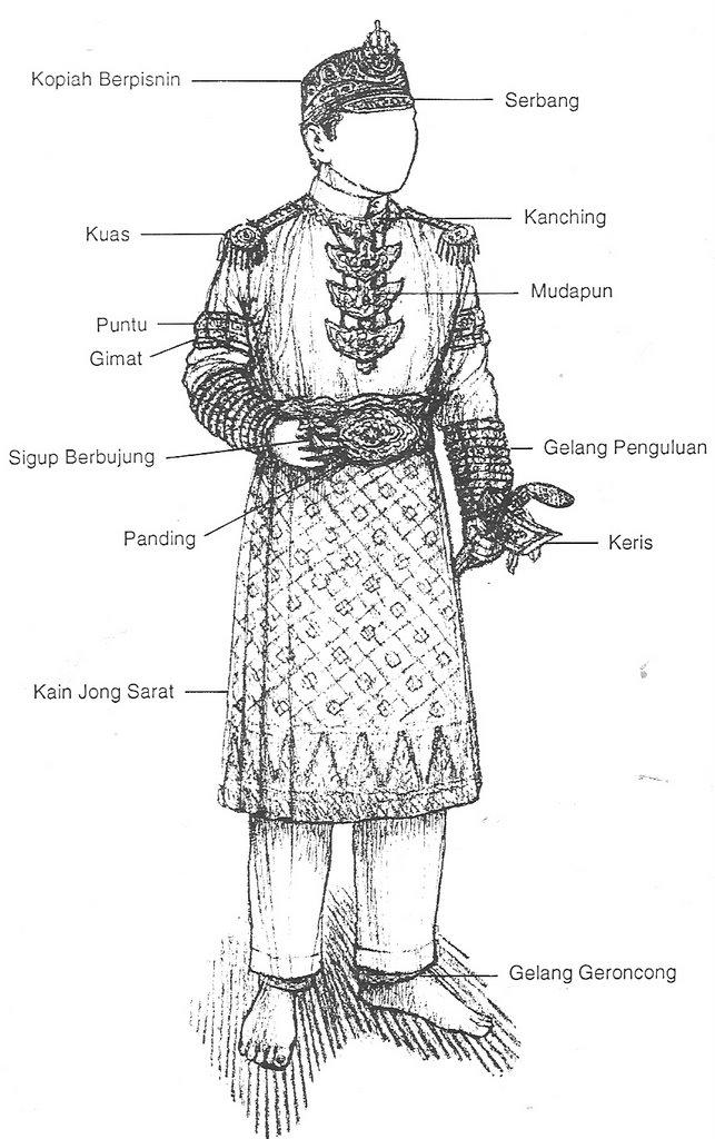 images of Lelaki Main Batang