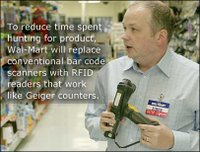 Wal-Mart RFID readers