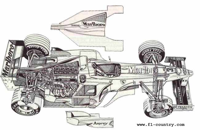 Life Is 2 Live Formula One Facts