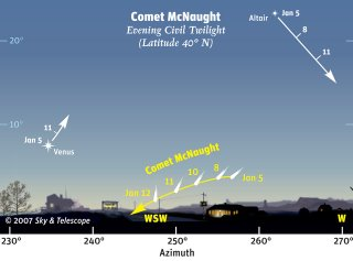 Carta de localización del cometa McNaught