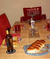 Shabbat and Hanukkah