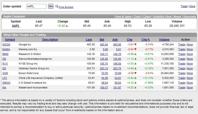Option trading blogspot