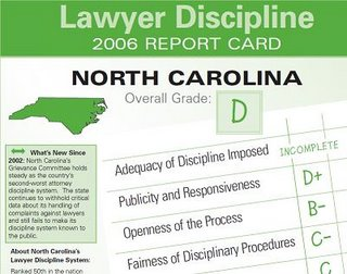 2006 NC Lawyer Discipline Repord Card - 'D' - fiftieth in nation